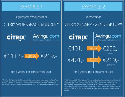 Preise von Citrix