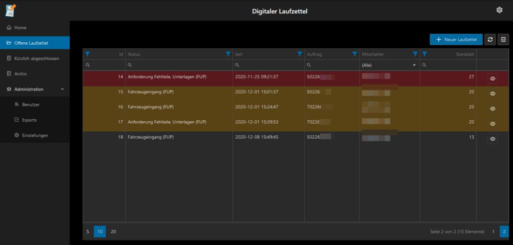 Digitaler Laufzettel - Ansicht für das Management